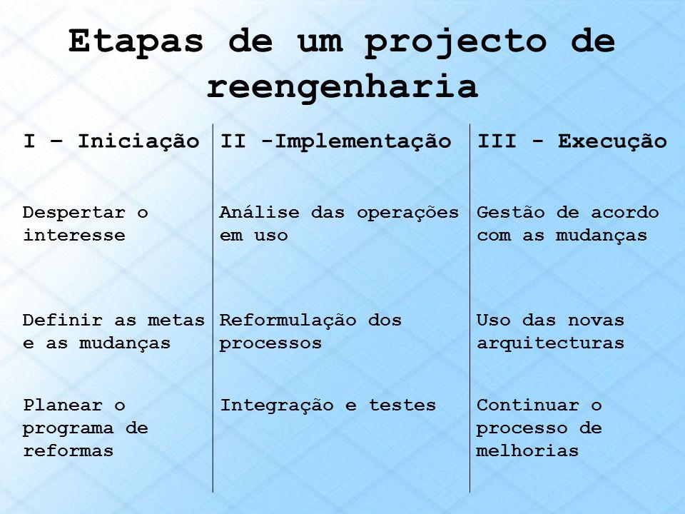 Etapas de um projecto de reengenharia I – IniciaçãoII -ImplementaçãoIII - Execução Despertar o interesse Análise das operações em uso Gestão de acordo