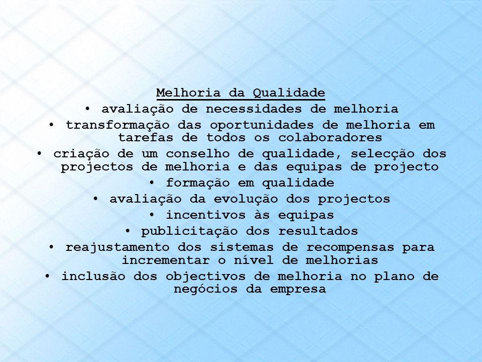 Melhoria da Qualidade avaliação de necessidades de melhoria transformação das oportunidades de melhoria em tarefas de todos os colaboradores criação d