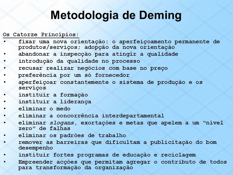 Metodologia de Deming Os Catorze Princípios: fixar uma nova orientação: o aperfeiçoamento permanente de produtos/serviços; adopção da nova orientação