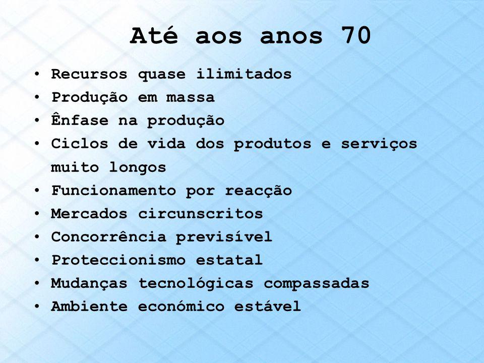 Até aos anos 70 Recursos quase ilimitados Produção em massa Ênfase na produção Ciclos de vida dos produtos e serviços muito longos Funcionamento por r