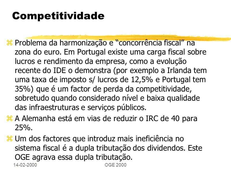 14-02-2000OGE 2000 Competitividade zProblema da harmonização e concorrência fiscal na zona do euro. Em Portugal existe uma carga fiscal sobre lucros e