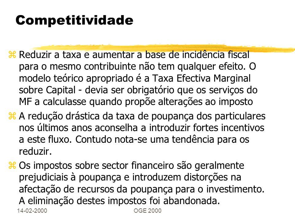 14-02-2000OGE 2000 Competitividade zReduzir a taxa e aumentar a base de incidência fiscal para o mesmo contribuinte não tem qualquer efeito. O modelo