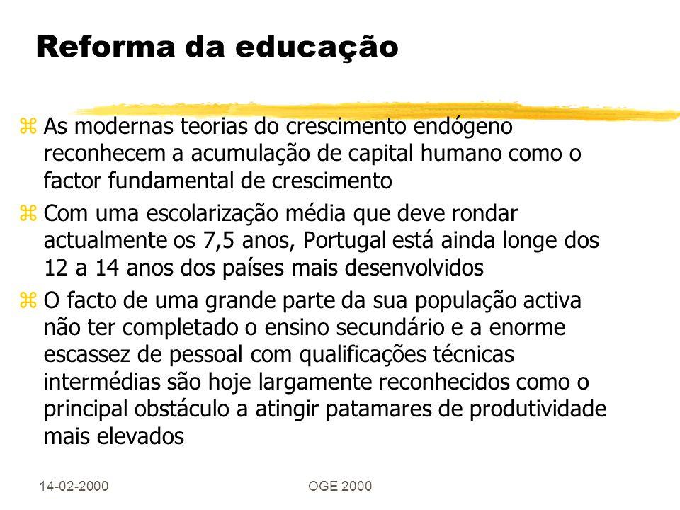 14-02-2000OGE 2000 Reforma da educação zAs modernas teorias do crescimento endógeno reconhecem a acumulação de capital humano como o factor fundamenta