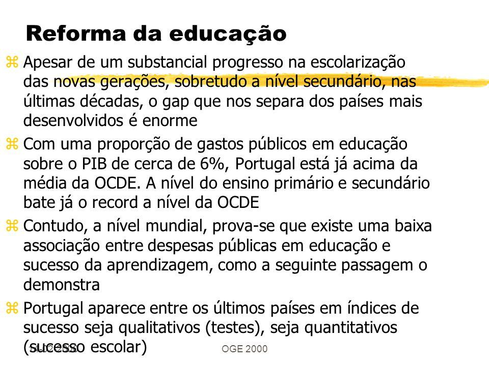 14-02-2000OGE 2000 Reforma da educação zApesar de um substancial progresso na escolarização das novas gerações, sobretudo a nível secundário, nas últimas décadas, o gap que nos separa dos países mais desenvolvidos é enorme zCom uma proporção de gastos públicos em educação sobre o PIB de cerca de 6%, Portugal está já acima da média da OCDE.