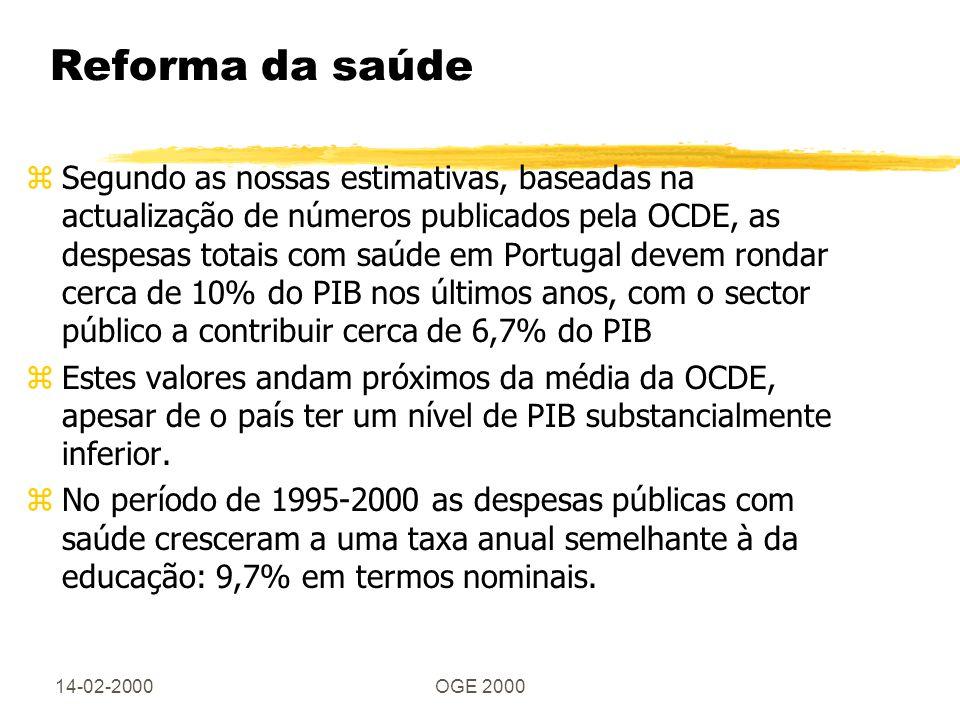 14-02-2000OGE 2000 Reforma da saúde zSegundo as nossas estimativas, baseadas na actualização de números publicados pela OCDE, as despesas totais com saúde em Portugal devem rondar cerca de 10% do PIB nos últimos anos, com o sector público a contribuir cerca de 6,7% do PIB zEstes valores andam próximos da média da OCDE, apesar de o país ter um nível de PIB substancialmente inferior.