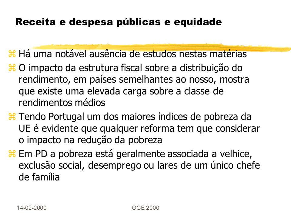 14-02-2000OGE 2000 Receita e despesa públicas e equidade zHá uma notável ausência de estudos nestas matérias zO impacto da estrutura fiscal sobre a distribuição do rendimento, em países semelhantes ao nosso, mostra que existe uma elevada carga sobre a classe de rendimentos médios zTendo Portugal um dos maiores índices de pobreza da UE é evidente que qualquer reforma tem que considerar o impacto na redução da pobreza zEm PD a pobreza está geralmente associada a velhice, exclusão social, desemprego ou lares de um único chefe de família