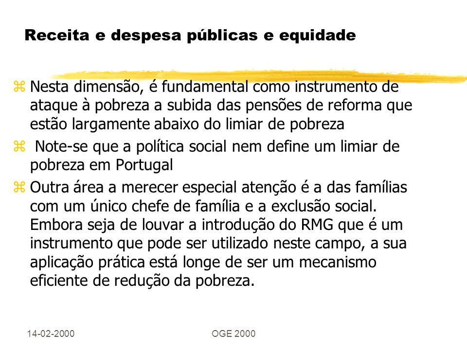 14-02-2000OGE 2000 Receita e despesa públicas e equidade zNesta dimensão, é fundamental como instrumento de ataque à pobreza a subida das pensões de r