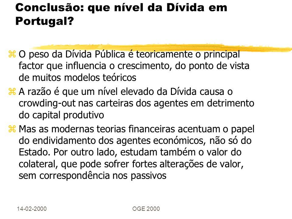14-02-2000OGE 2000 Conclusão: que nível da Dívida em Portugal? zO peso da Dívida Pública é teoricamente o principal factor que influencia o cresciment