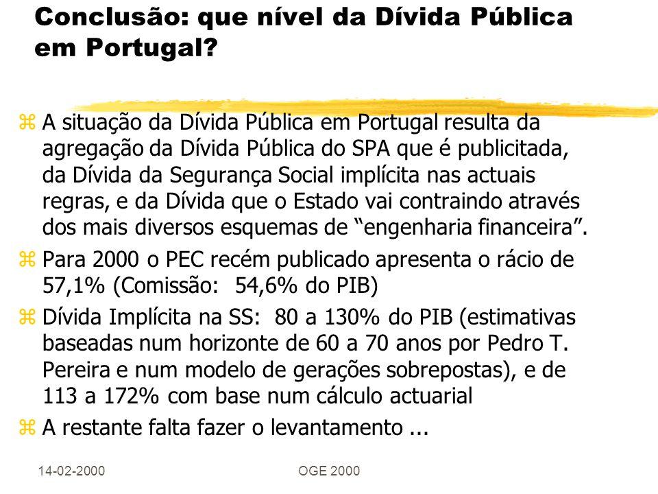 14-02-2000OGE 2000 Conclusão: que nível da Dívida Pública em Portugal? zA situação da Dívida Pública em Portugal resulta da agregação da Dívida Públic