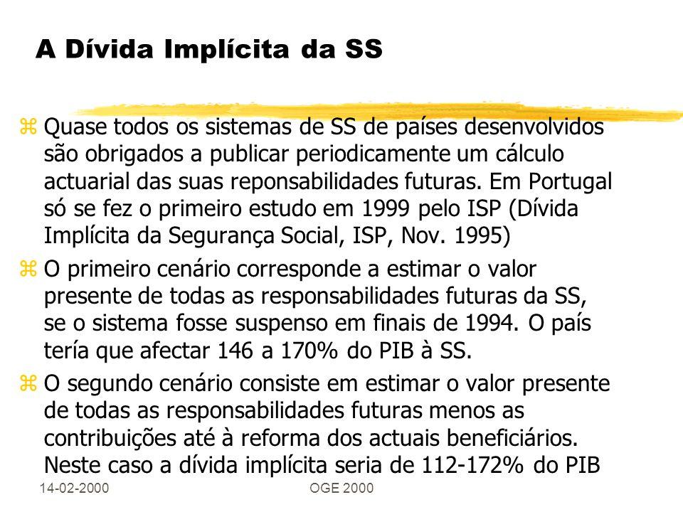 14-02-2000OGE 2000 A Dívida Implícita da SS zQuase todos os sistemas de SS de países desenvolvidos são obrigados a publicar periodicamente um cálculo actuarial das suas reponsabilidades futuras.