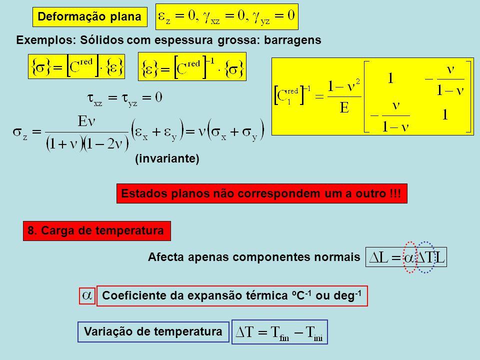 Deformação plana Exemplos: Sólidos com espessura grossa: barragens (invariante) Estados planos não correspondem um a outro !!.