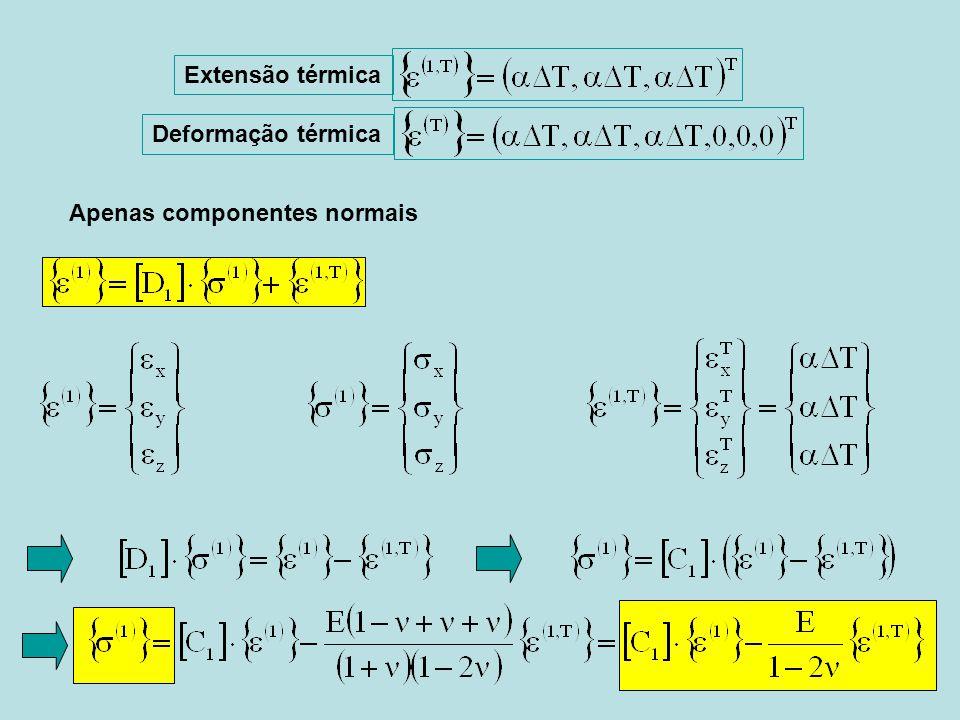 Apenas componentes normais Extensão térmica Deformação térmica