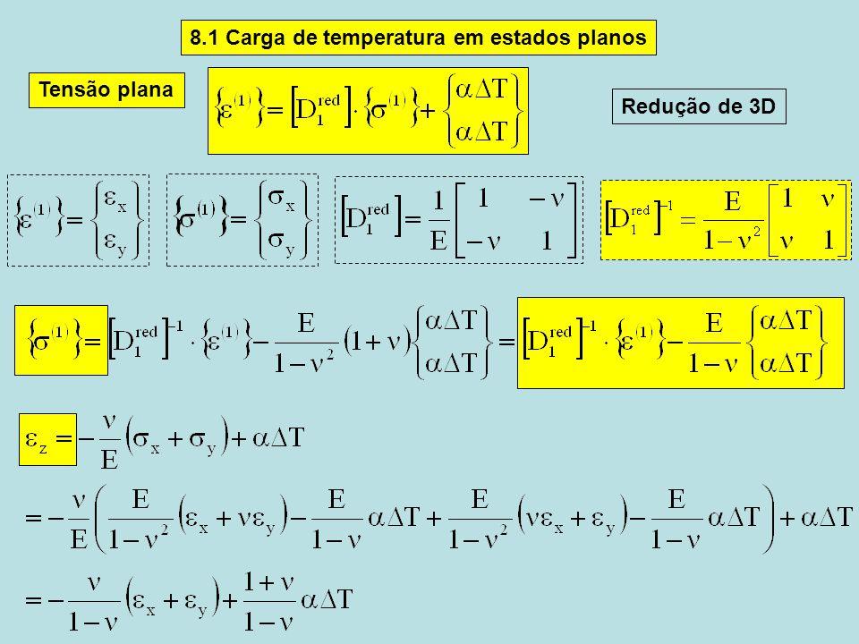 8.1 Carga de temperatura em estados planos Tensão plana Redução de 3D