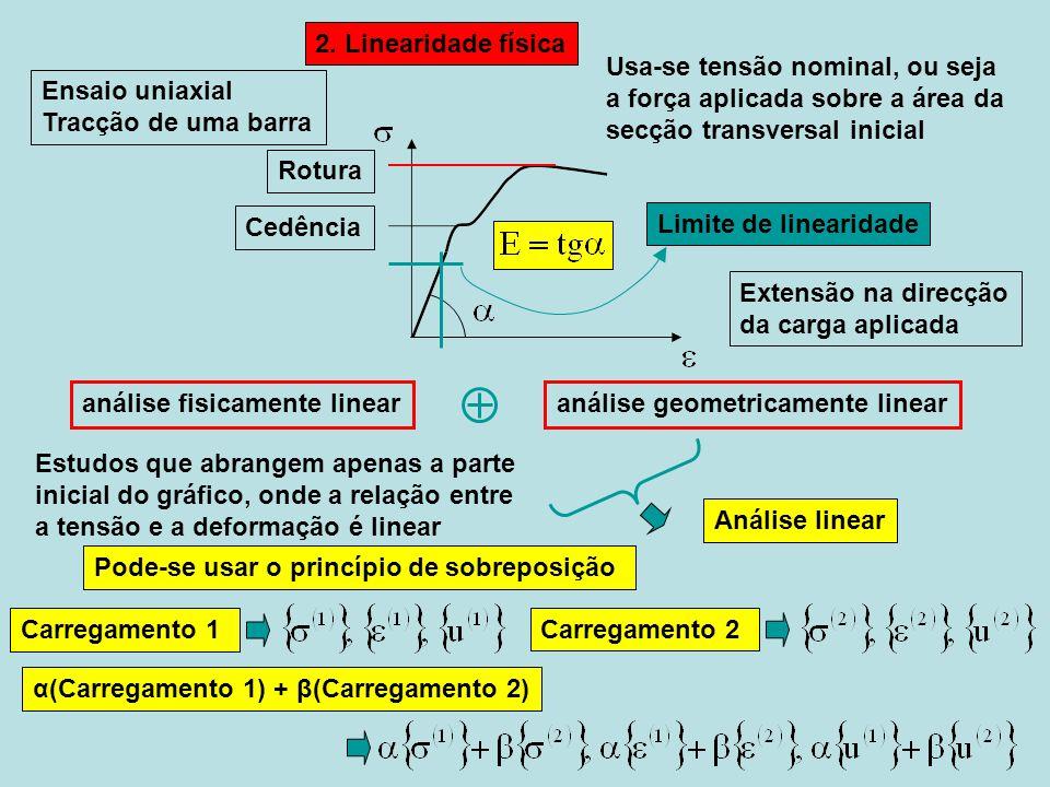 declive inicial do gráfico tensão - deformação módulo de elasticidade: E = tgα unidade: Pa, GPa=10 9 Pa Thomas Young (1773-1829) 3.