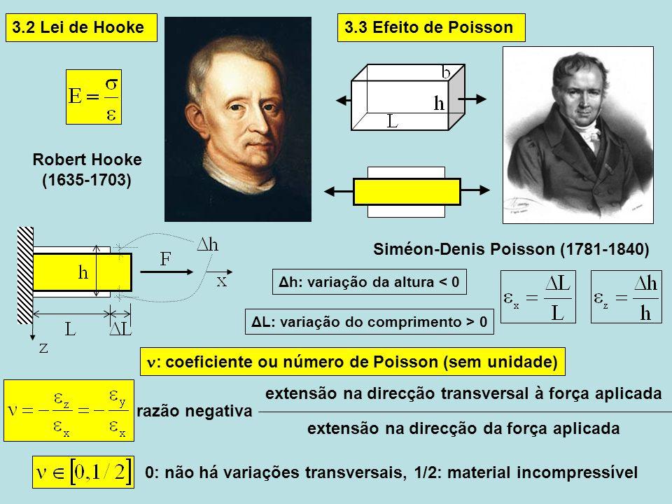 3.3 Efeito de Poisson : coeficiente ou número de Poisson (sem unidade) Δh: variação da altura < 0 ΔL: variação do comprimento > 0 3.2 Lei de Hooke razão negativa extensão na direcção transversal à força aplicada extensão na direcção da força aplicada Robert Hooke (1635-1703) Siméon-Denis Poisson (1781-1840) 0: não há variações transversais, 1/2: material incompressível