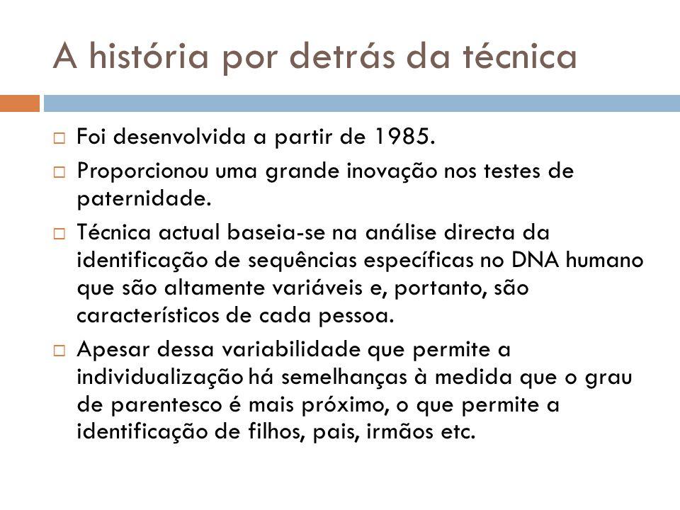 A história por detrás da técnica Foi desenvolvida a partir de 1985. Proporcionou uma grande inovação nos testes de paternidade. Técnica actual baseia-