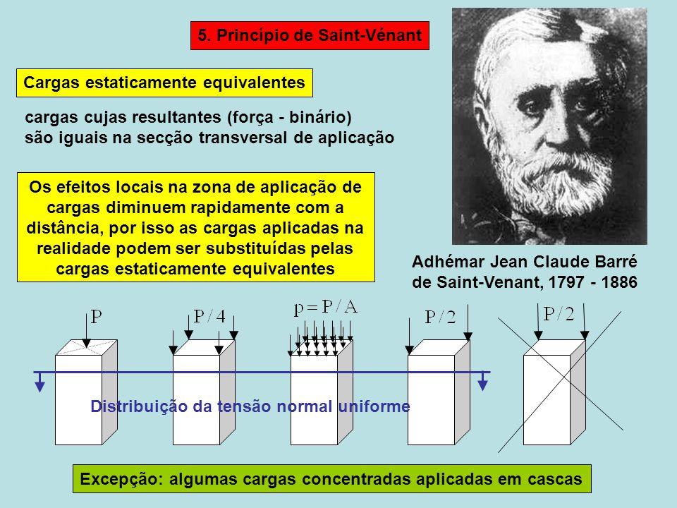 Cargas estaticamente equivalentes 5. Princípio de Saint-Vénant Os efeitos locais na zona de aplicação de cargas diminuem rapidamente com a distância,