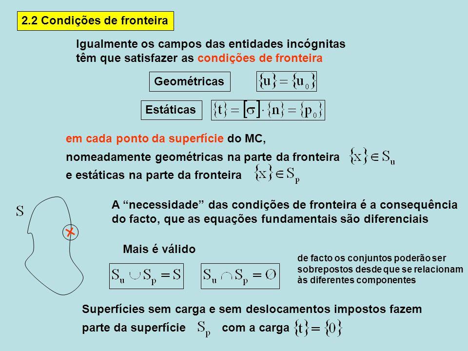 A necessidade das condições de fronteira é a consequência do facto, que as equações fundamentais são diferenciais Mais é válido Superfícies sem carga