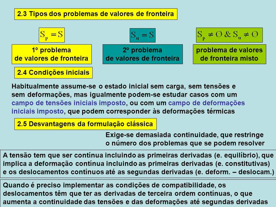 2.5 Desvantagens da formulação clássica Exige-se demasiada continuidade, que restringe o número dos problemas que se podem resolver A tensão tem que s