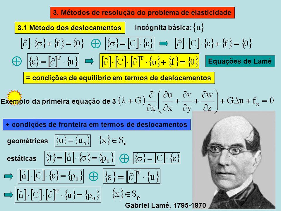 3. Métodos de resolução do problema de elasticidade 3.1 Método dos deslocamentos incógnita básica: = condições de equilíbrio em termos de deslocamento
