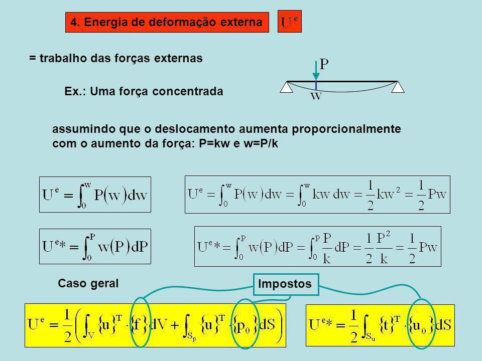 4. Energia de deformação externa = trabalho das forças externas Ex.: Uma força concentrada assumindo que o deslocamento aumenta proporcionalmente com