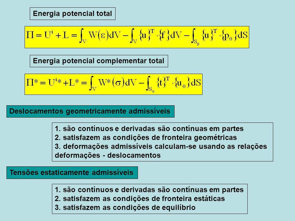 Energia potencial total Energia potencial complementar total Deslocamentos geometricamente admissíveis 1. são contínuos e derivadas são contínuas em p