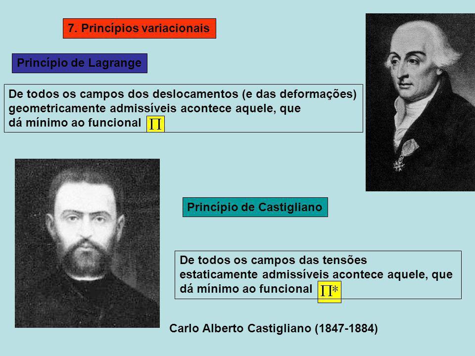 7. Princípios variacionais Princípio de Lagrange Princípio de Castigliano De todos os campos dos deslocamentos (e das deformações) geometricamente adm