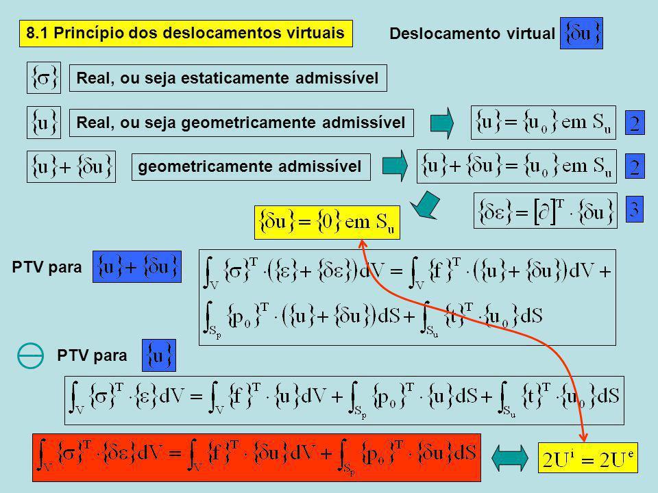 8.1 Princípio dos deslocamentos virtuais Real, ou seja estaticamente admissível Deslocamento virtual PTV para Real, ou seja geometricamente admissível