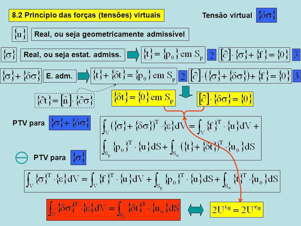 8.2 Princípio das forças (tensões) virtuais Real, ou seja geometricamente admissível PTV para Tensão virtual Real, ou seja estat. admiss. E. adm.