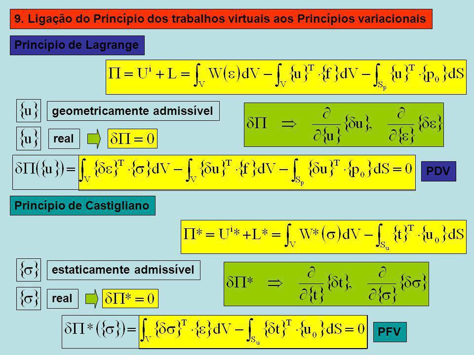 9. Ligação do Princípio dos trabalhos virtuais aos Princípios variacionais Princípio de Lagrange PDV Princípio de Castigliano PFV geometricamente admi