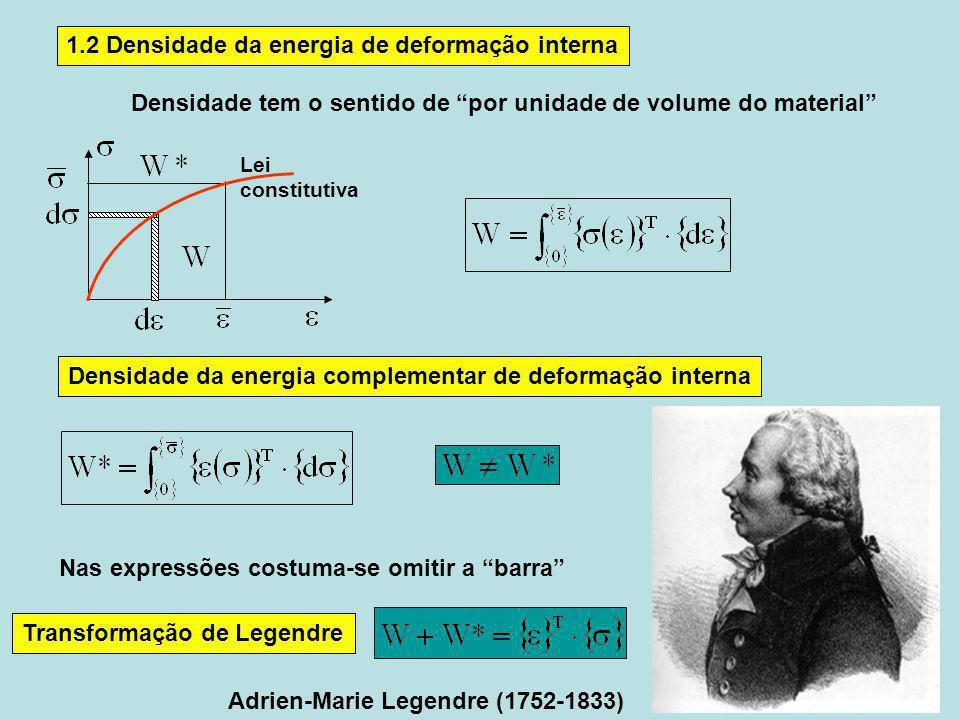 1.2 Densidade da energia de deformação interna Densidade tem o sentido de por unidade de volume do material Lei constitutiva Densidade da energia comp
