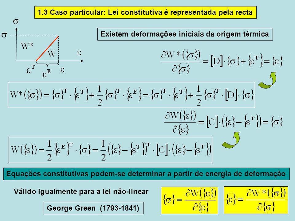 Omitindo as deformações iniciais térmicas 1.4 Energia de deformação interna Energia complementar de deformação interna W é forma quadrática em termos da deformação W* é forma quadrática em termos da tensão