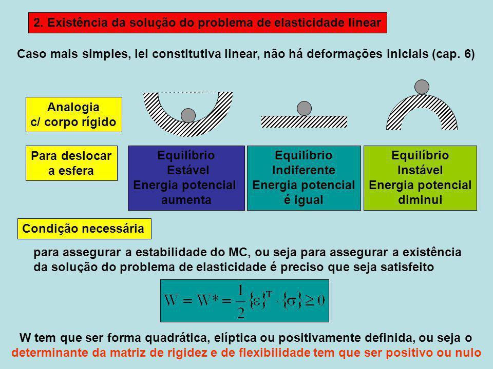 2. Existência da solução do problema de elasticidade linear Analogia c/ corpo rígido Equilíbrio Estável Energia potencial aumenta Equilíbrio Indiferen