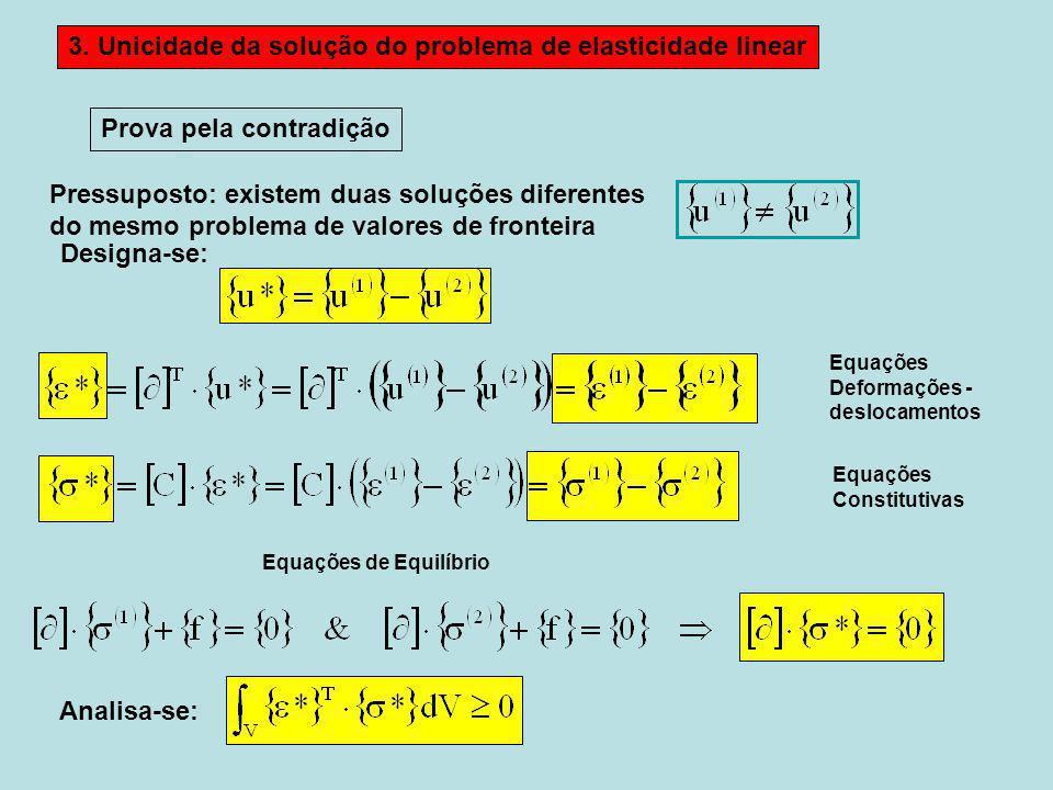 3. Unicidade da solução do problema de elasticidade linear Designa-se: Analisa-se: Pressuposto: existem duas soluções diferentes do mesmo problema de