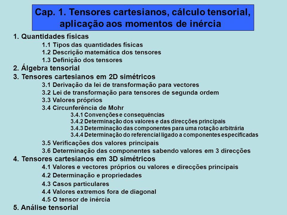 Cap. 1. Tensores cartesianos, cálculo tensorial, aplicação aos momentos de inércia 1. Quantidades físicas 1.1 Tipos das quantidades físicas 1.2 Descri
