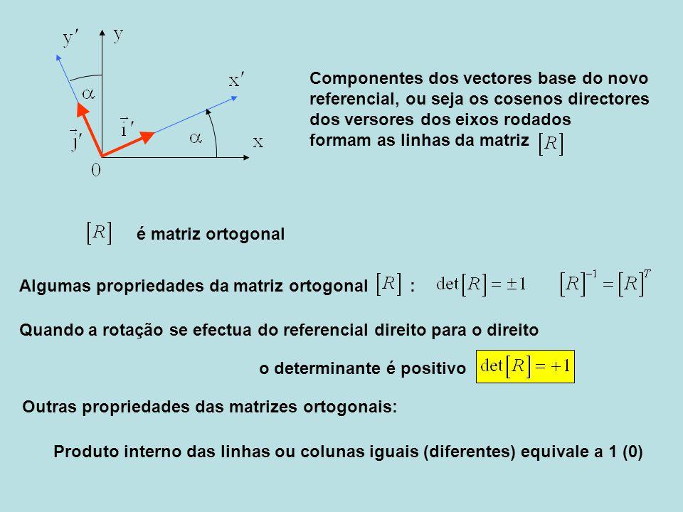 é matriz ortogonal Quando a rotação se efectua do referencial direito para o direito Componentes dos vectores base do novo referencial, ou seja os cos