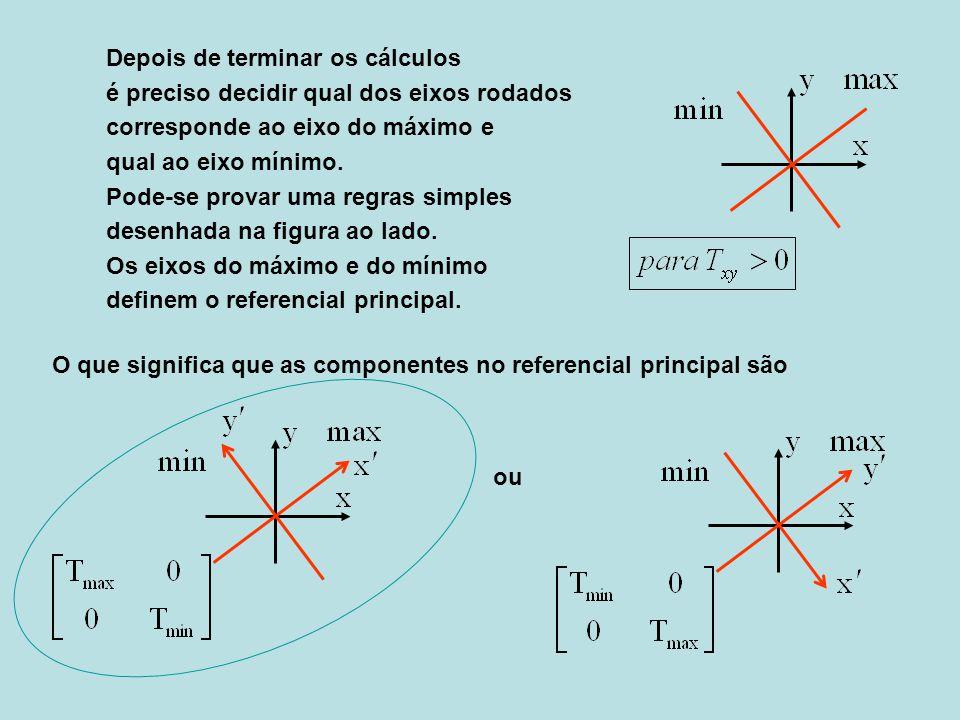 O que significa que as componentes no referencial principal são Depois de terminar os cálculos é preciso decidir qual dos eixos rodados corresponde ao
