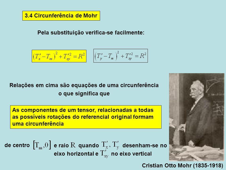 Cristian Otto Mohr (1835-1918) 3.4 Circunferência de Mohr Relações em cima são equações de uma circunferência o que significa que e raio quando desenh