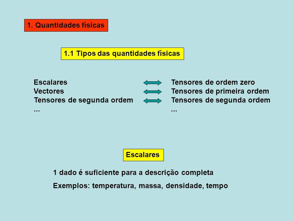 1. Quantidades físicas Escalares Vectores Tensores de segunda ordem... Tensores de ordem zero Tensores de primeira ordem Tensores de segunda ordem...