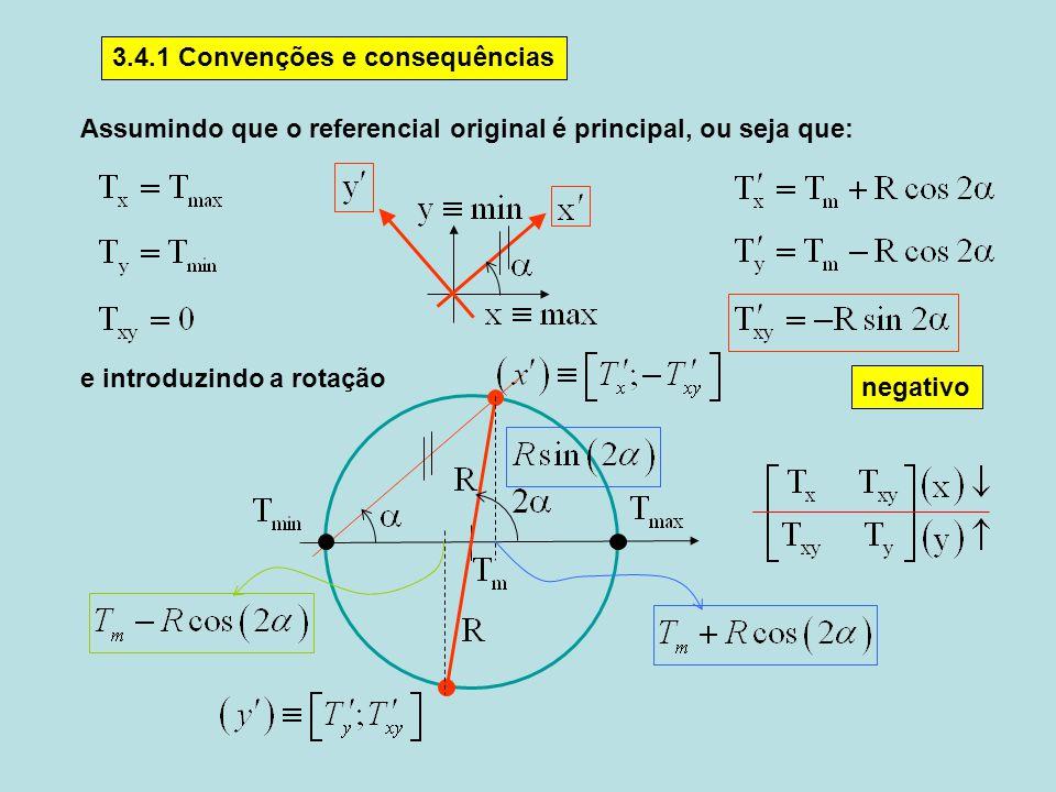 Assumindo que o referencial original é principal, ou seja que: negativo 3.4.1 Convenções e consequências e introduzindo a rotação
