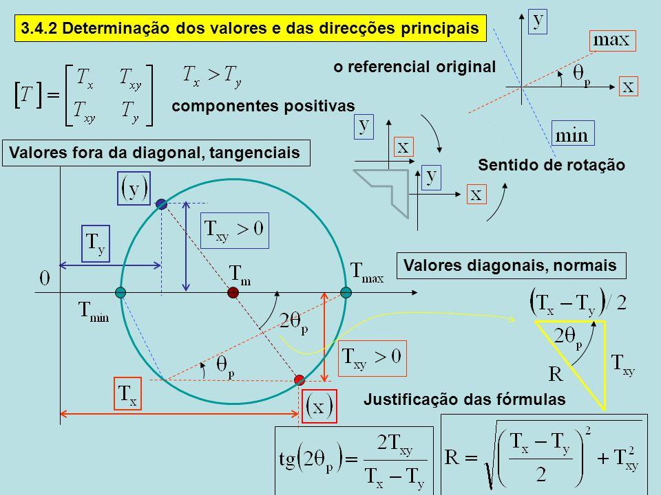 3.4.2 Determinação dos valores e das direcções principais o referencial original Valores fora da diagonal, tangenciais Valores diagonais, normais Just