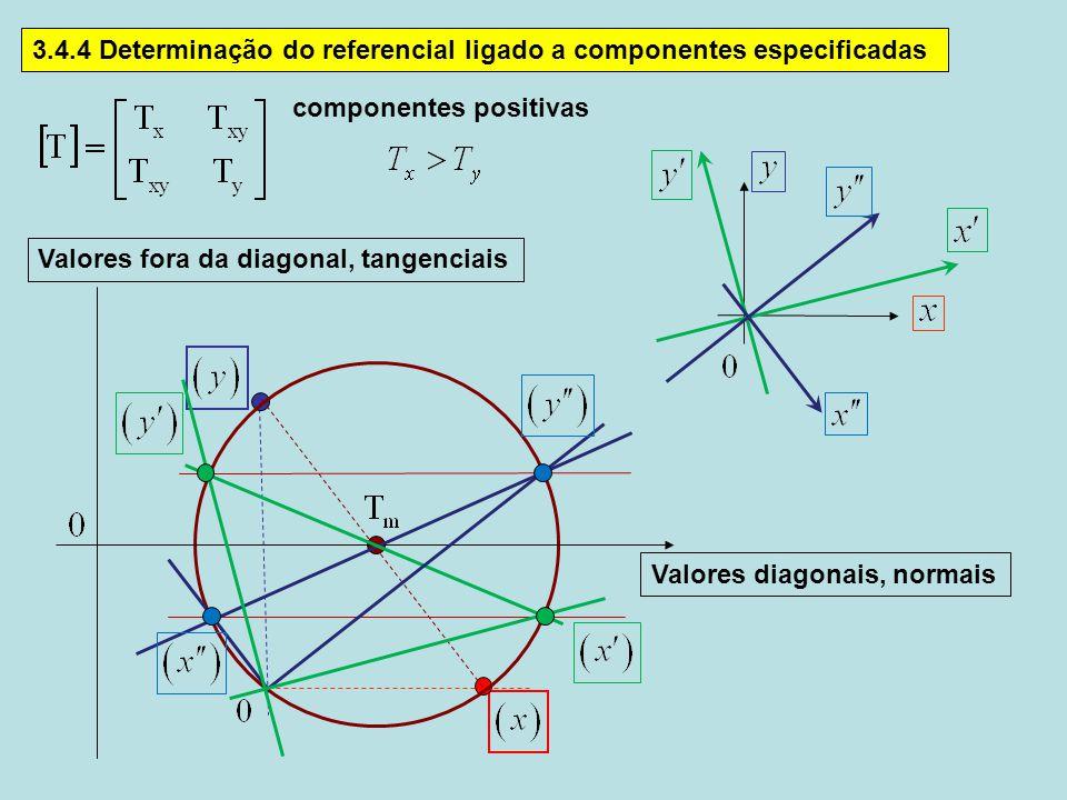 3.4.4 Determinação do referencial ligado a componentes especificadas Valores diagonais, normais Valores fora da diagonal, tangenciais componentes posi