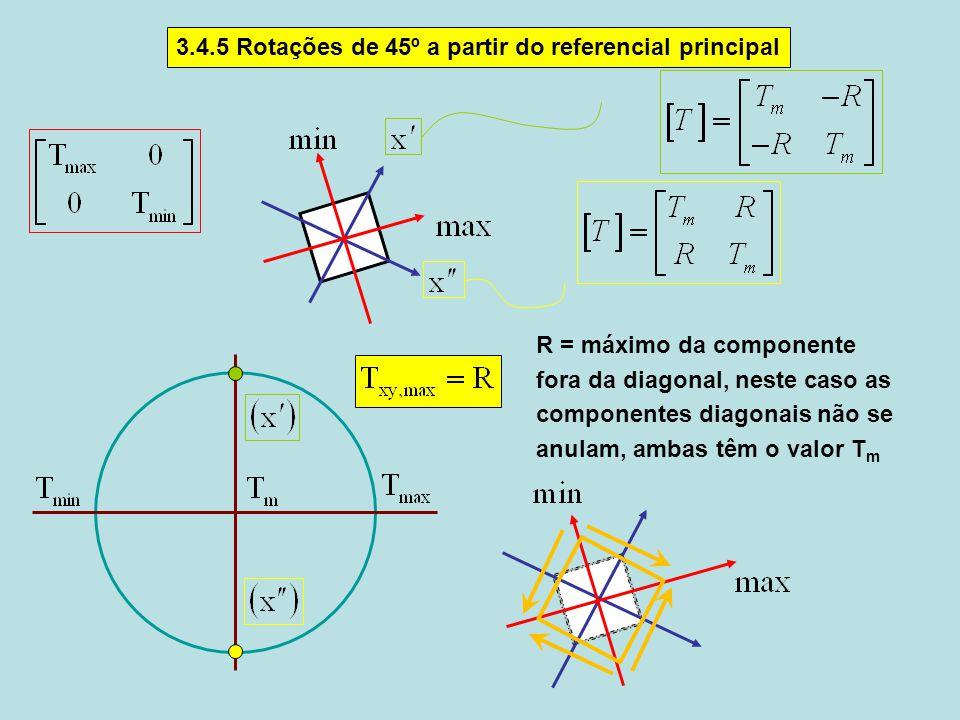 R = máximo da componente fora da diagonal, neste caso as componentes diagonais não se anulam, ambas têm o valor T m 3.4.5 Rotações de 45º a partir do
