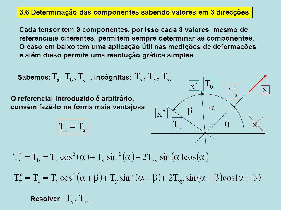O referencial introduzido é arbitrário, convém fazê-lo na forma mais vantajosa Sabemos:, incógnitas: 3.6 Determinação das componentes sabendo valores