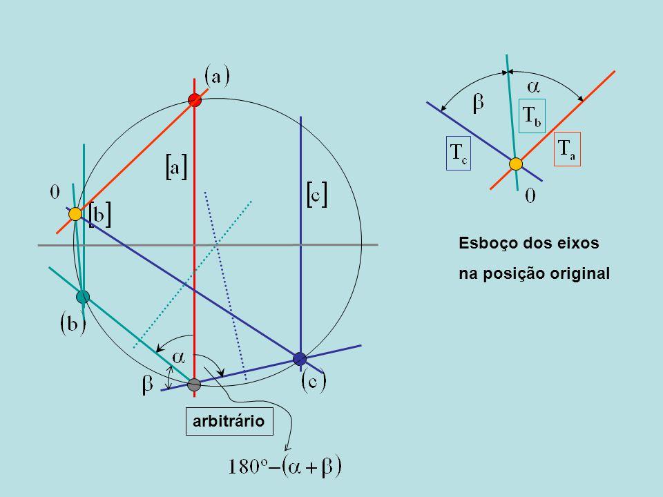 arbitrário Esboço dos eixos na posição original