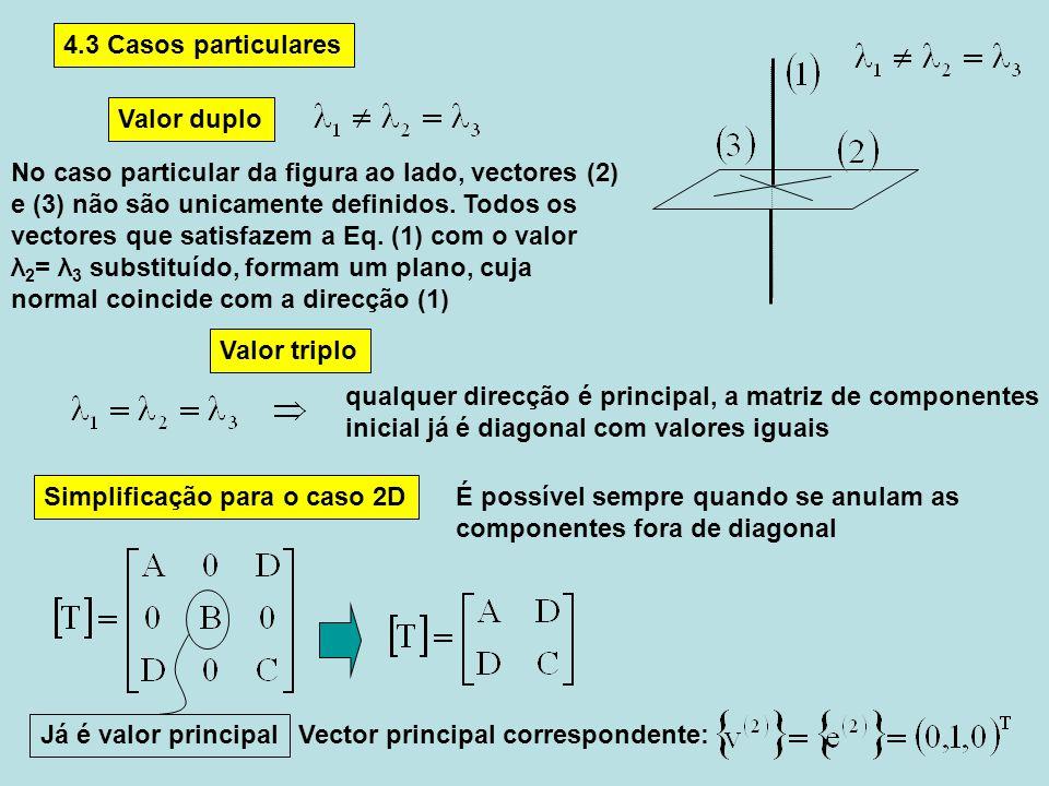 4.3 Casos particulares No caso particular da figura ao lado, vectores (2) e (3) não são unicamente definidos. Todos os vectores que satisfazem a Eq. (