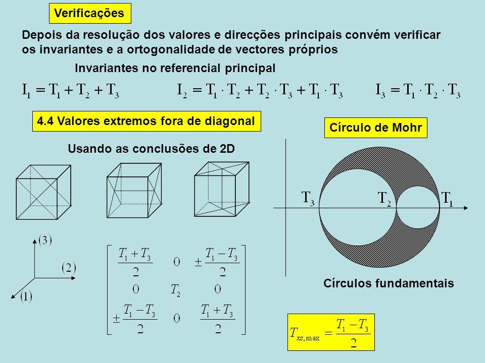 4.4 Valores extremos fora de diagonal Invariantes no referencial principal Usando as conclusões de 2D Círculo de Mohr Círculos fundamentais Depois da