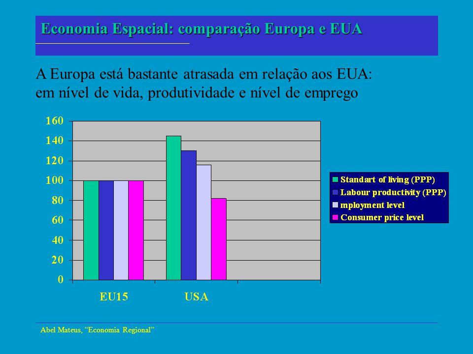 Economia Espacial: comparação Europa e EUA A Europa está bastante atrasada em relação aos EUA: em nível de vida, produtividade e nível de emprego