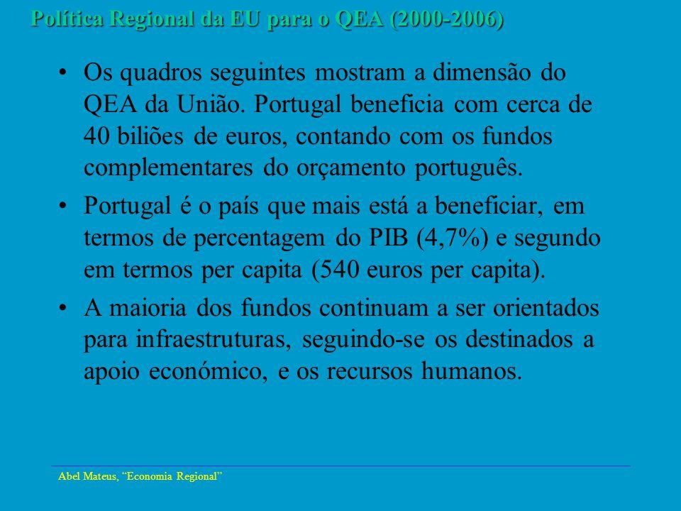 Abel Mateus, Economia Regional Política Regional da EU para o QEA (2000-2006) Os quadros seguintes mostram a dimensão do QEA da União. Portugal benefi