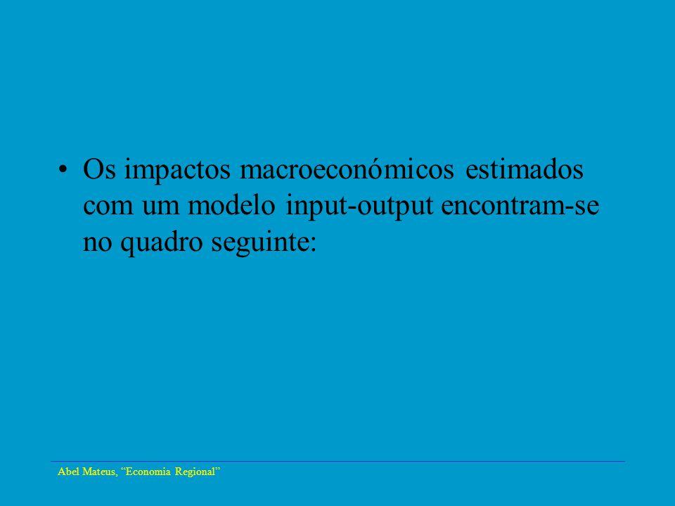 Os impactos macroeconómicos estimados com um modelo input-output encontram-se no quadro seguinte: